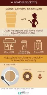 Cafe Monitor_Infografika_5.08.2015